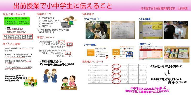AITサイエンス大賞_出前授業2017.jpg